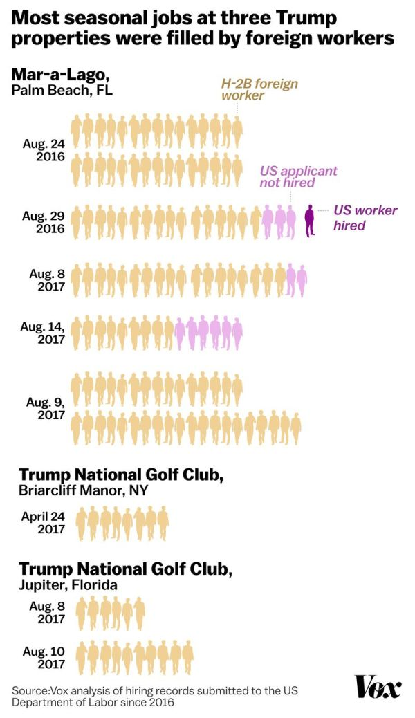 Trump_foreign_workers_chart_property_2x